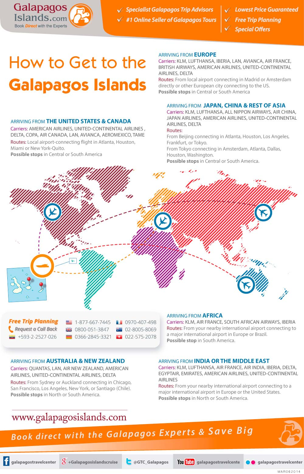 How To Get To The Galapagos Islands Galapagos Islands Travel Guide Second  Uk Passport