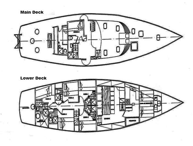 deckplans Encantada Motor Sailor